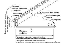 Монтаж софитов металлических