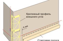 Схема крепления листов сайдинга на угол дома