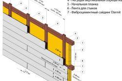 Схема монтажа обрешетки под сайдинг