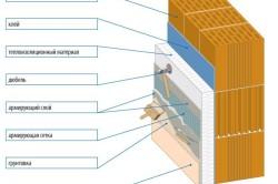 Схема нанесения штукатурки и грунтовки на стену