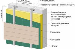 Схема несущей конструкции под монтаж сайдинговых панелей