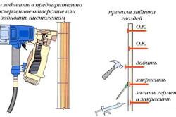 Схема правильного крепления сайдинга гвоздями