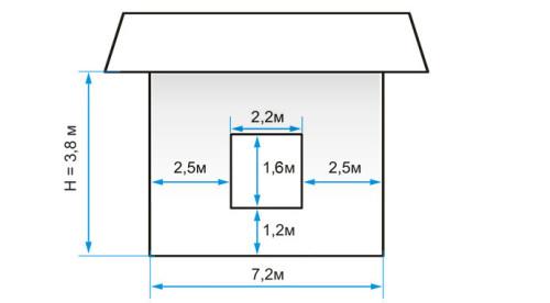 Схема замеров стены для расчета сайдинга