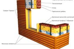 Монтаж металлосайдинга и других элементов конструкции