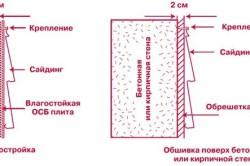 Установка сайдинга на стену