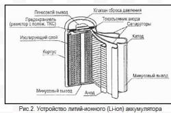 Устройство литий-ионного аккумулятора