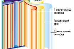 Устройство никель-кадмиевых батарей для шуруповертов
