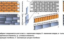 Схема соединения шип в паз