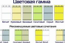 Цветовая гамма и рекомендуемые цветовые сочетания сайдинга