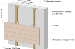 Схема деревянного каркаса для установки сайдинга.