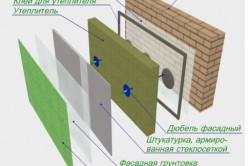 Общая схема отделки фасада шпатлевкой по утепленной поверхности