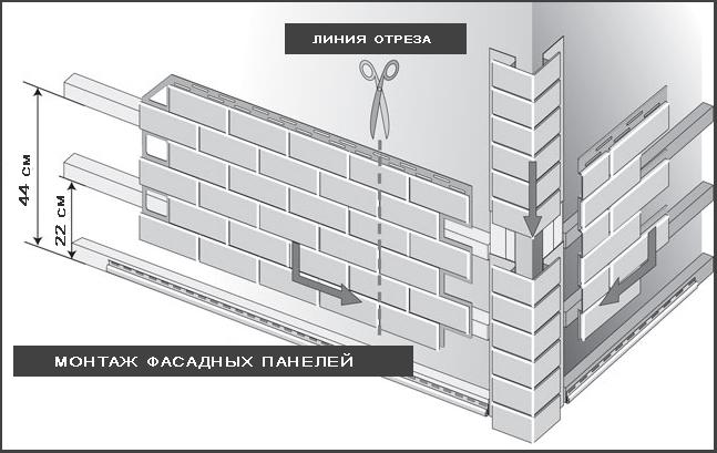 Общая схема монтажа цокольного сайдинга под камень