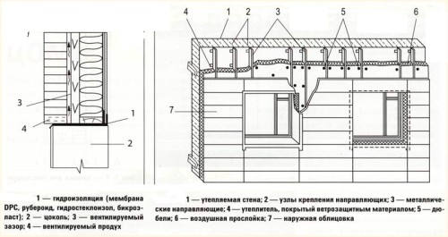 Схема утепления дома
