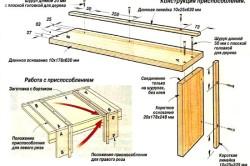 Пример стола для циркулярки