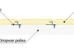 Схема монтажа вагонки на кляймер