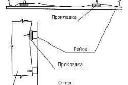 Схема крепления пластиковой вагонки.