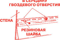 Схема крепежа сайдинга гвоздями