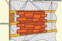 Схема монтажа сайдинга и утеплителя