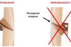 Схема монтажа сайтинга