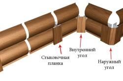 Монтаж доборных элементов конструкции