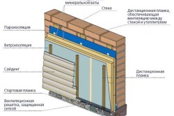 Схема облицовки кирпичного дома сайдингом