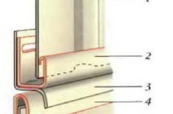Схема перехода от вертикального сайдинга к горизонтальному на фронтоне