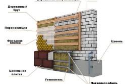 Схема отделки фасада и цоколя здания плиткой