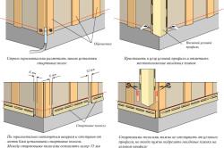 Схема монтажа сайдинга под бревно