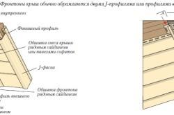 Подшивка фронтона виниловым сайдингом