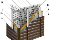 Схема фасадной подсистемы (обрешетки)