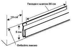 Правила монтажа стартовой планки для сайдинга