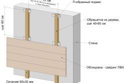 Устройство комбинированной обрешетки (П-образный подвес плюс деревянный брусок).