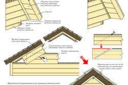 Схема монтажа сайдинга на фронтон дома.
