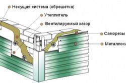 Схема монтажа металлического сайдинга