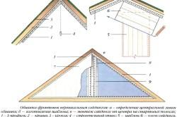 Схема отделки фронтона дома сайдингом.