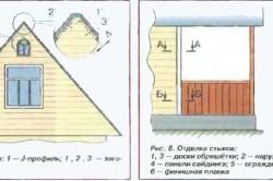 Схема отделки фронтона
