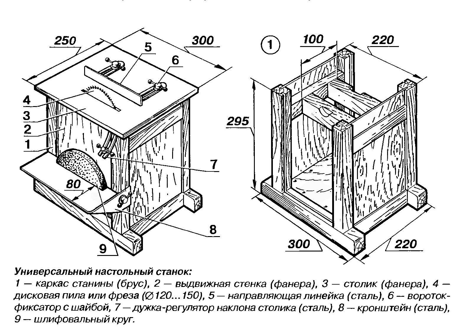 Схема стола для циркулярки