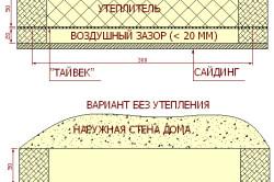 Схема вариантов стен дома с утеплителем и без