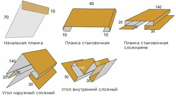 Металлический сайдинг под брус