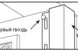 Схема крепления внешних и внутренних углов сайдинга