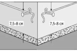 Схема определения начальной точки монтажа сайдинга