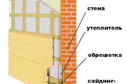 Схема вентилируемого фасада из сайдинга