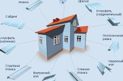 Виды используемых профилей для отделки фасада дома