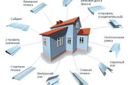 Схема необходимых элементов для установки винилового сайдинга