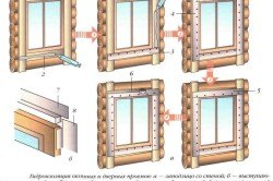 Схема гидроизоляции оконных и дверных проемов