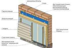 Схема обшивки стены дома сайдингом с утелителем