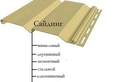 Схема существующих видов сайдинга