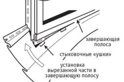 Схема монтажа завершающей и околооконных реек сайдинга