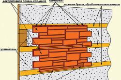 Схема укладки цокольного сайдинга с утеплителем