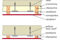 Крепление металлосайдинга